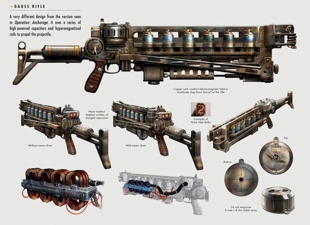 File:Art of Fallout 4 Gauss rifle.jpg