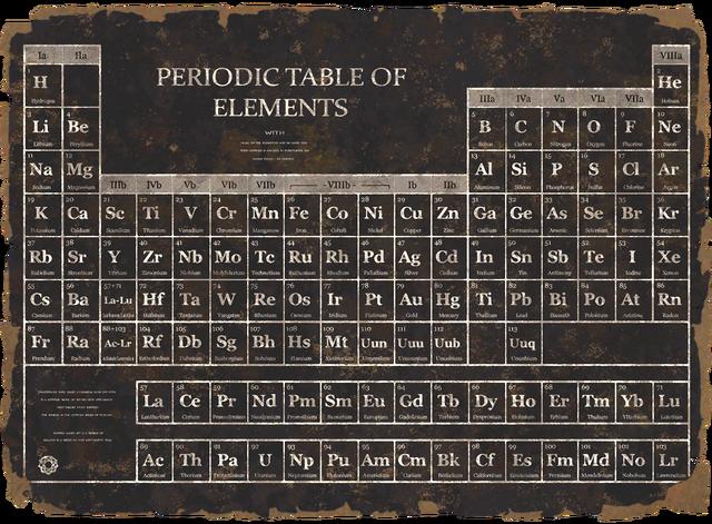 File:PeriodicTable-FarHarbor.png