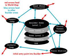 VB DD03 map Boulder flowchart