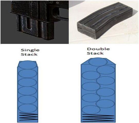 File:Service rifle magazine compare.jpg