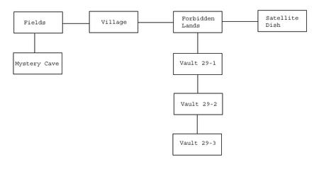 VB DD05 map Twin Mothers flowchart