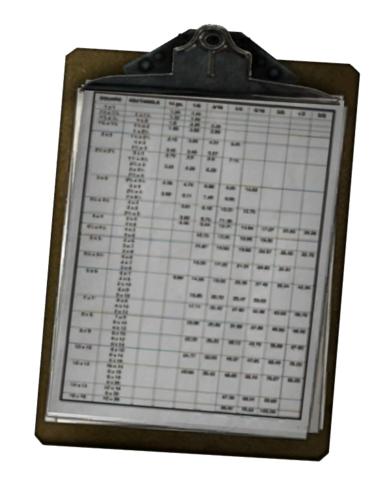 File:Financial Clipboard.png