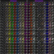 D-Sword Chart 8