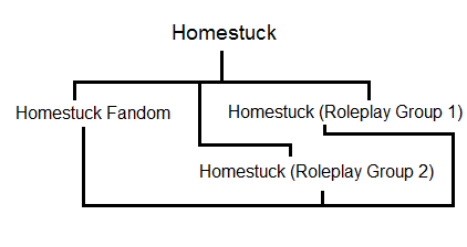 File:RP GROUP WIKI THING.png