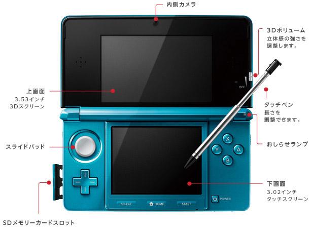 File:3DSdetailed.jpg