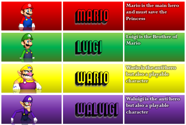 File:Mario table1.png