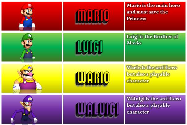 Mario table1