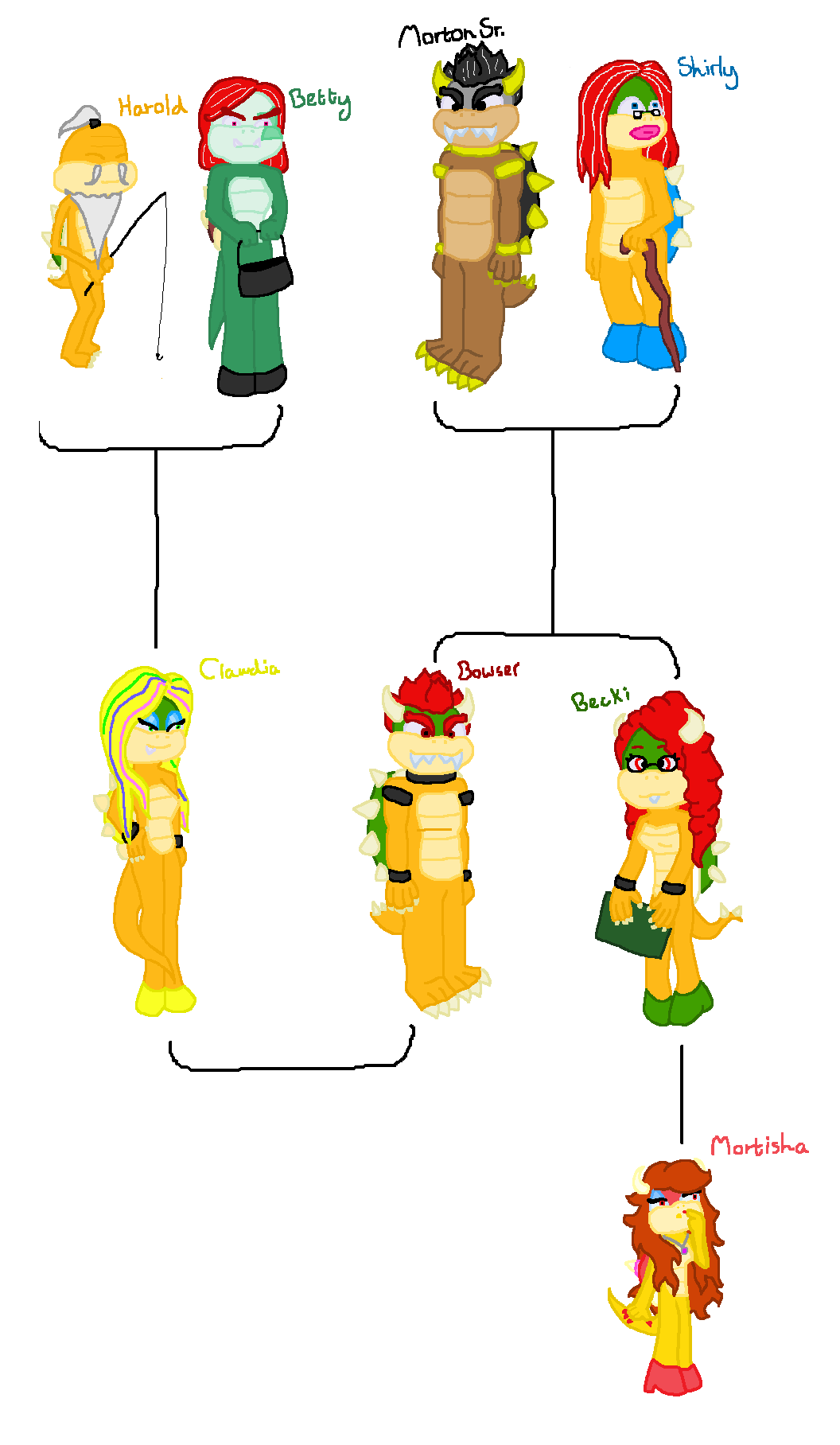 Image - BowserFamilyTreePromo1.png | Fantendo - Nintendo ...