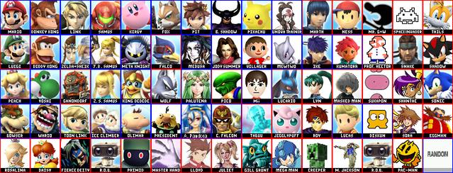 File:Soras new Roster Roster.png