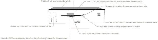 File:Description of the NATES.jpg