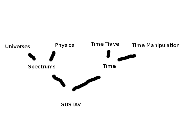 File:Gustavresearch.png