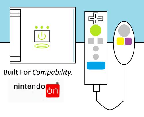 NON Compability