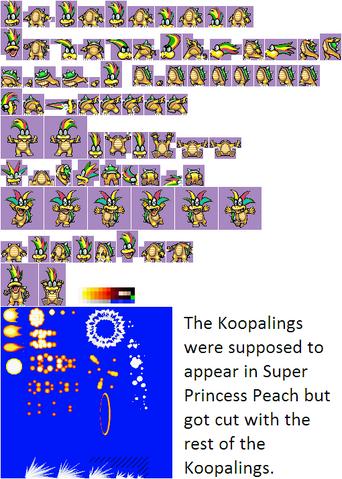 File:Iggy sprites (Unused).png
