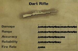 Dart Rifle