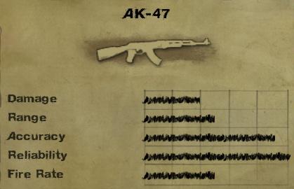 File:AK-47.jpg