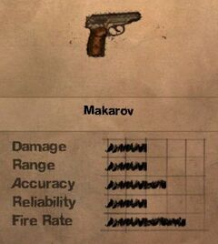 FC2 MP Makarov