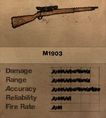 File:FC2 MP M1903 Sniper Rifle.jpg