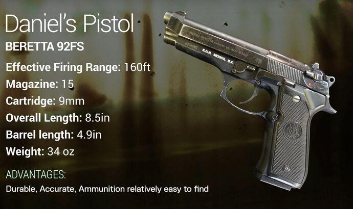 Daniel's Pistol
