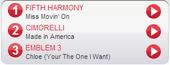 Top 3 July 5, 2013