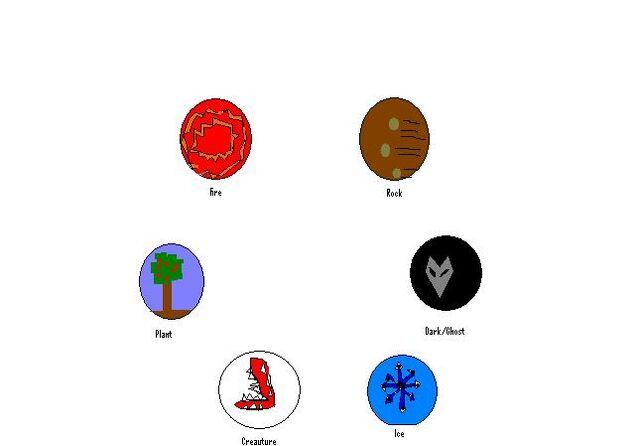 File:Types of fightmon1.jpg