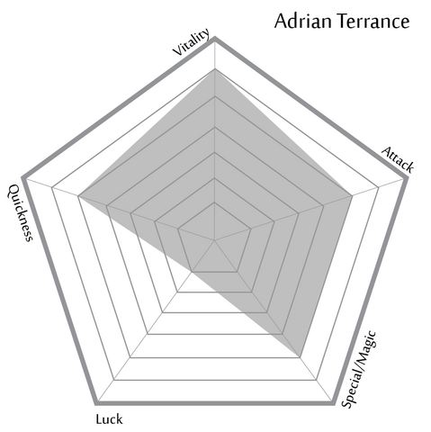 File:Adrian Terrance1.png