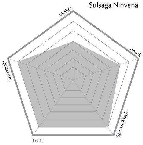 File:Sulsaga Ninvena.png