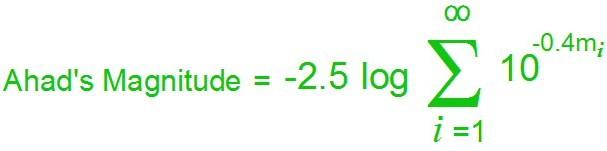 File:Ahad's magnitude.jpg