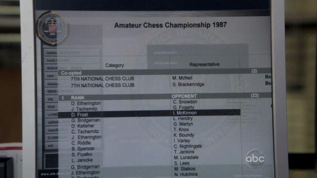 File:Amateur Chess Championship 1987.jpg