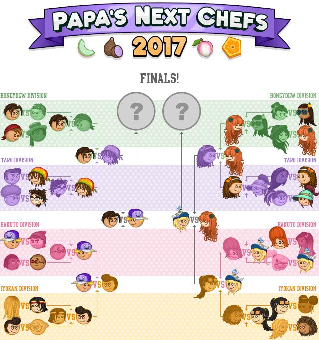 PNC17 Finals