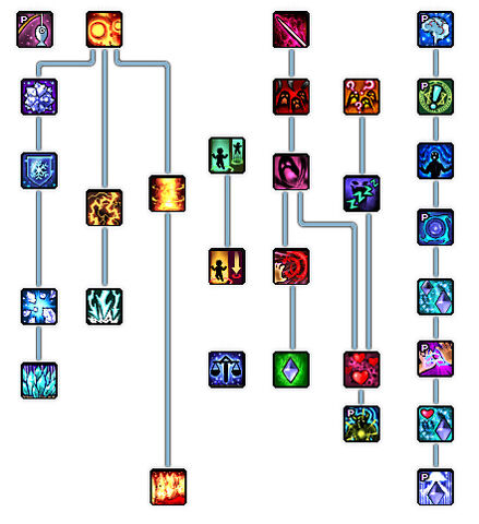 File:Noble skill tree-31.01.10.jpg