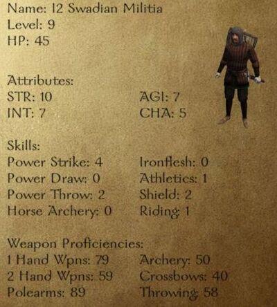I2 Swadian Militia