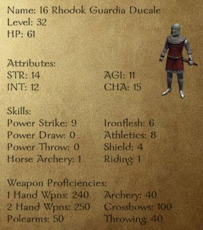 I6 Rhodok Guardia Ducale