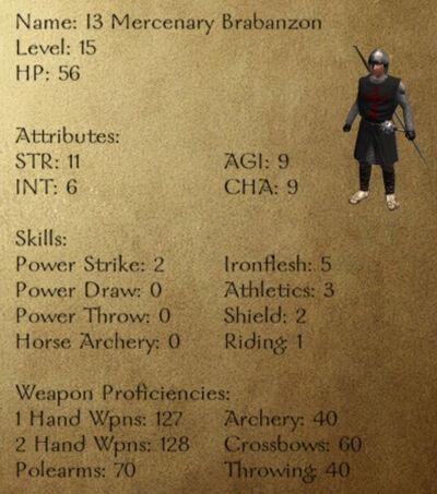 I3 Mercenary Brabanzon