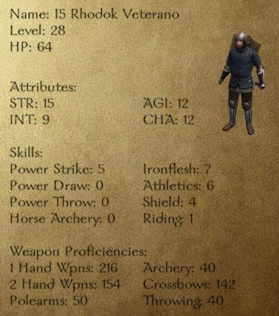 I5 Rhodok Veterano