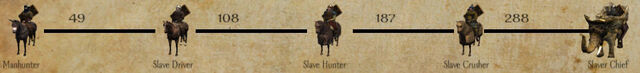 Bandits-Manhunters exp Tree