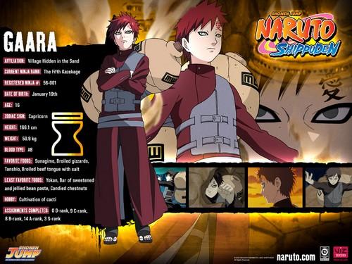 File:Naruto-characters-profiles-tsunade360-30617498-500-375.jpg