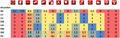 Miniatuurafbeelding voor de versie van 3 dec 2013 om 16:22