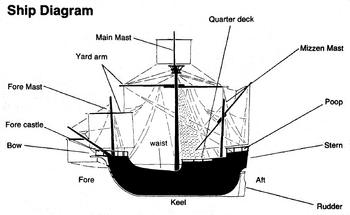 galleon | forgotten realms wiki | fandom powered by wikia