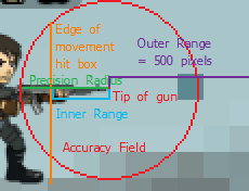 File:Range and acc.png