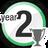 FM3 Achievement Year2