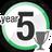 FM3 Achievement Year5