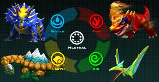 Frontier Elements