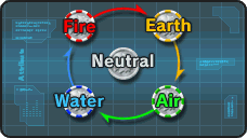 File:Elements Chart.png