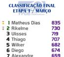 I Gartic Championship - Março/16