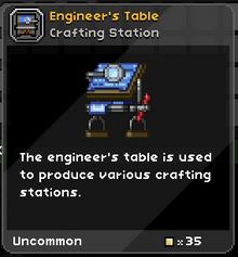 Engineers table
