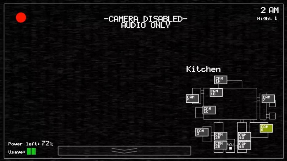 Kitchen Nightmare Az