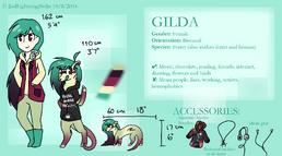 Gildy refs
