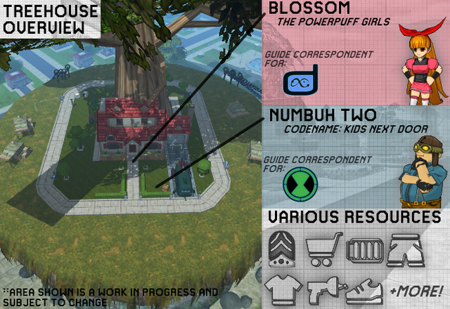 File:Treehouse Overview.png