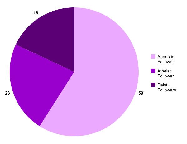 File:Graph(2).png