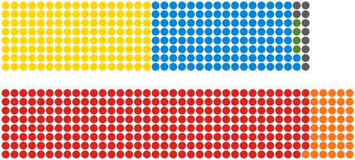 Virtual Parliament 2036